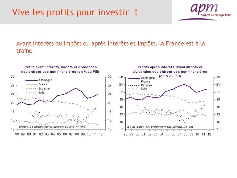Vive les profits pour investir !