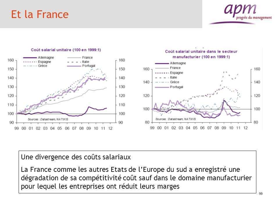 Et la France Une divergence des coûts salariaux