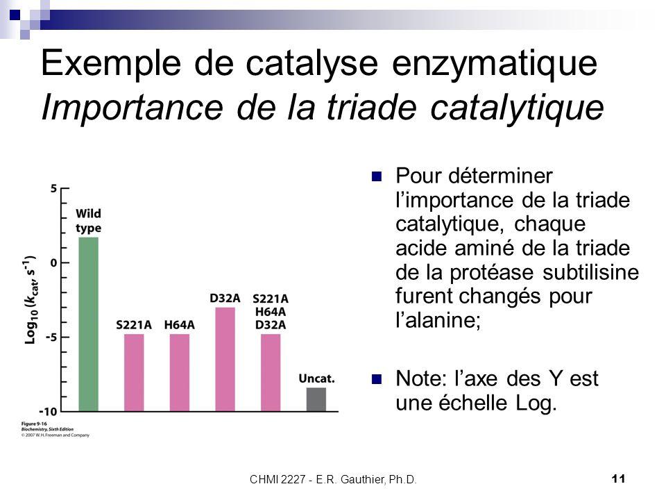 Exemple de catalyse enzymatique Importance de la triade catalytique