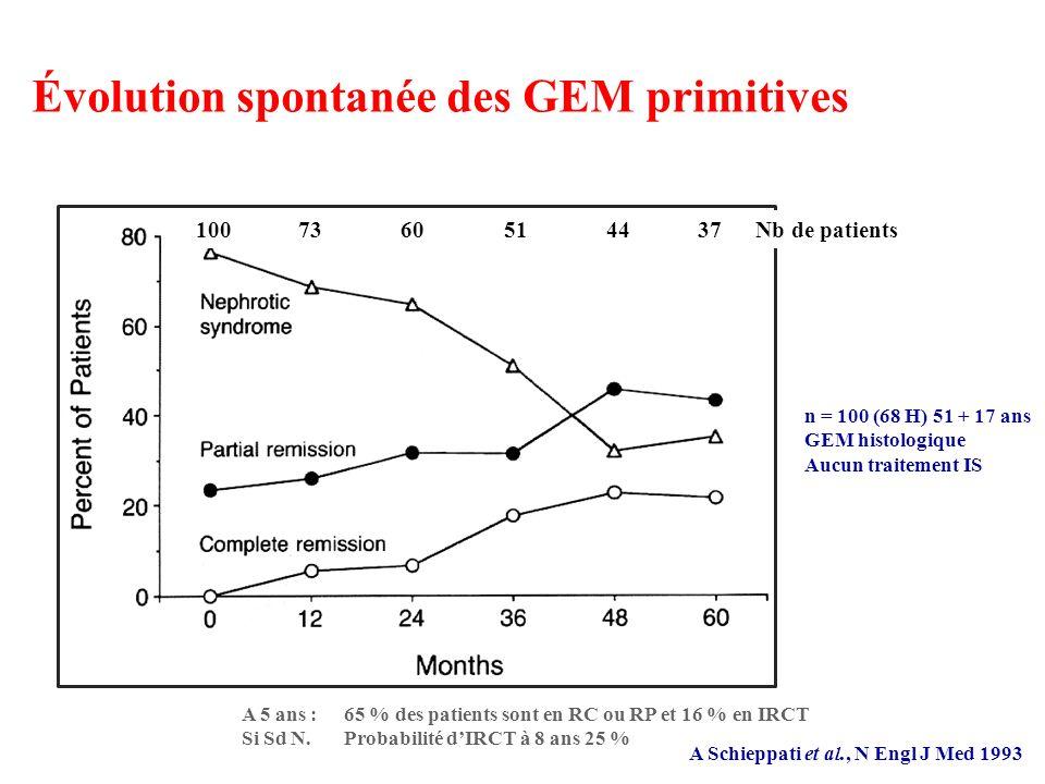 A Schieppati et al., N Engl J Med 1993