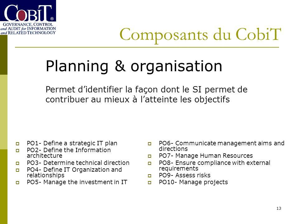 Composants du CobiT Planning & organisation
