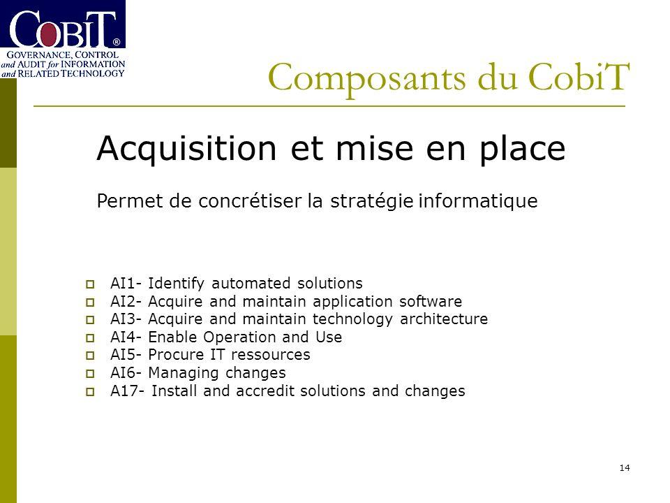 Composants du CobiT Acquisition et mise en place