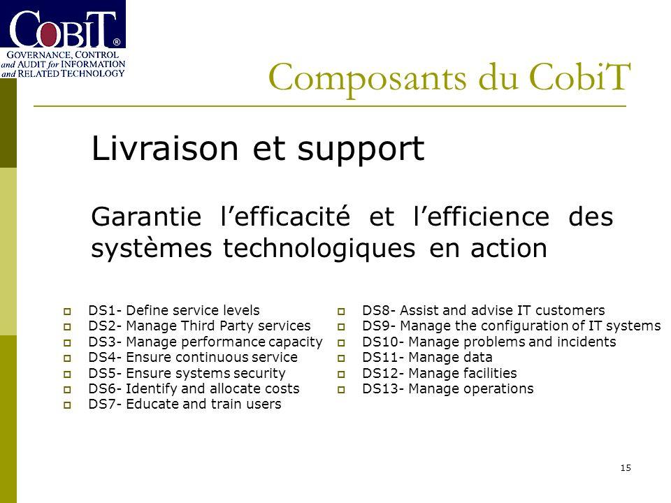 Composants du CobiT Livraison et support