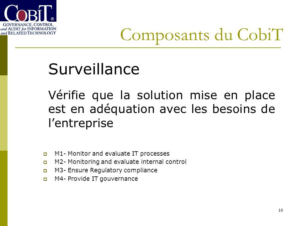 Composants du CobiT Surveillance