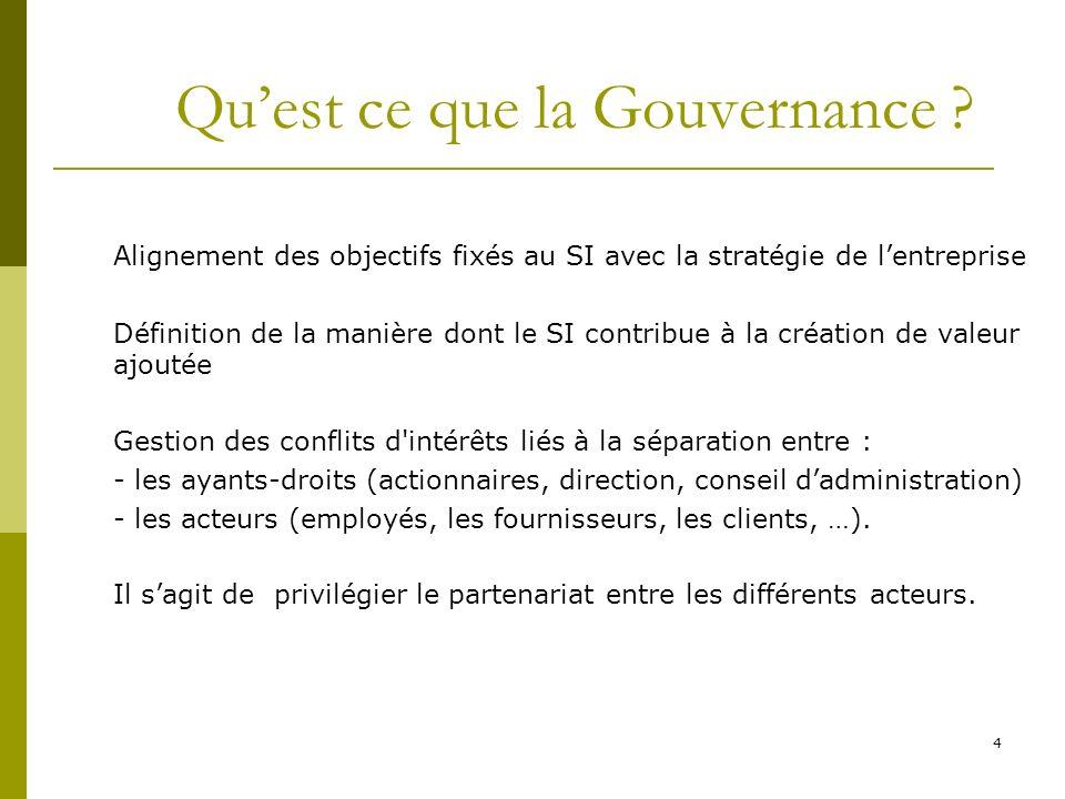 Qu'est ce que la Gouvernance