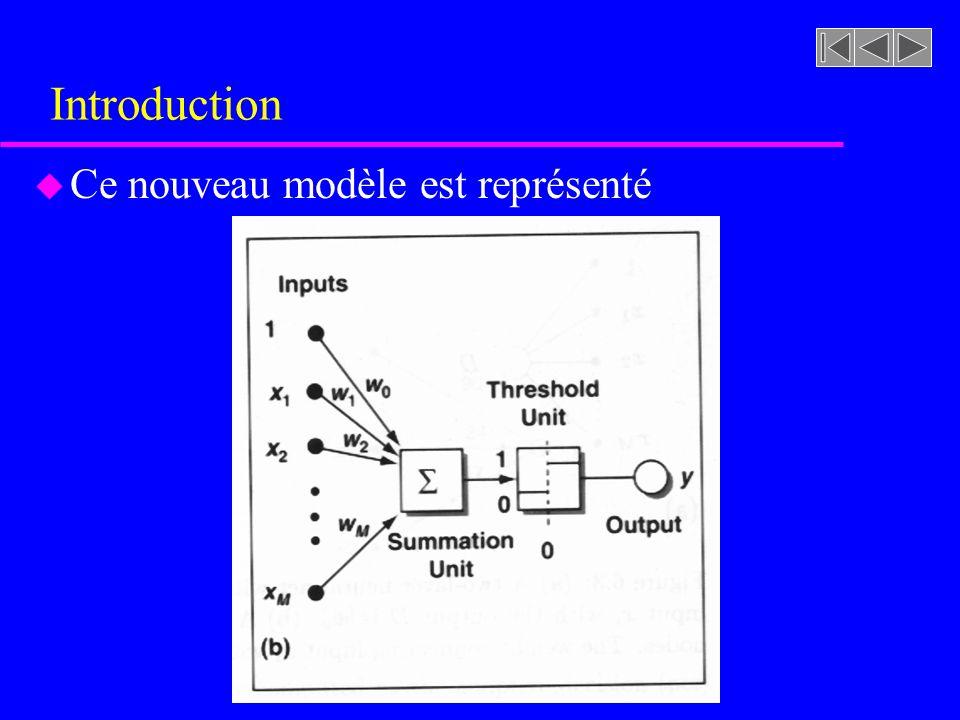 Introduction Ce nouveau modèle est représenté