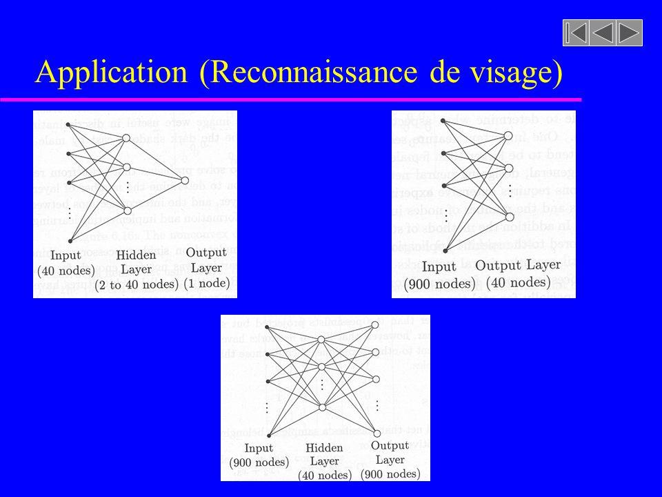 Application (Reconnaissance de visage)