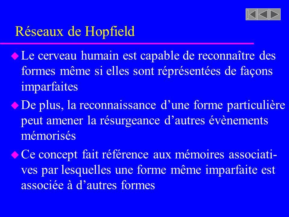Réseaux de Hopfield Le cerveau humain est capable de reconnaître des formes même si elles sont réprésentées de façons imparfaites.