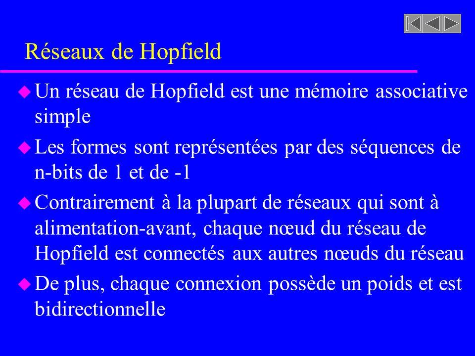 Réseaux de Hopfield Un réseau de Hopfield est une mémoire associative simple. Les formes sont représentées par des séquences de n-bits de 1 et de -1.