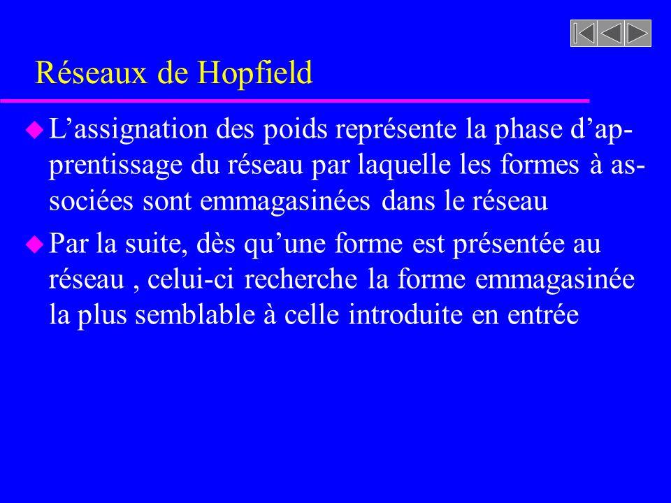 Réseaux de Hopfield
