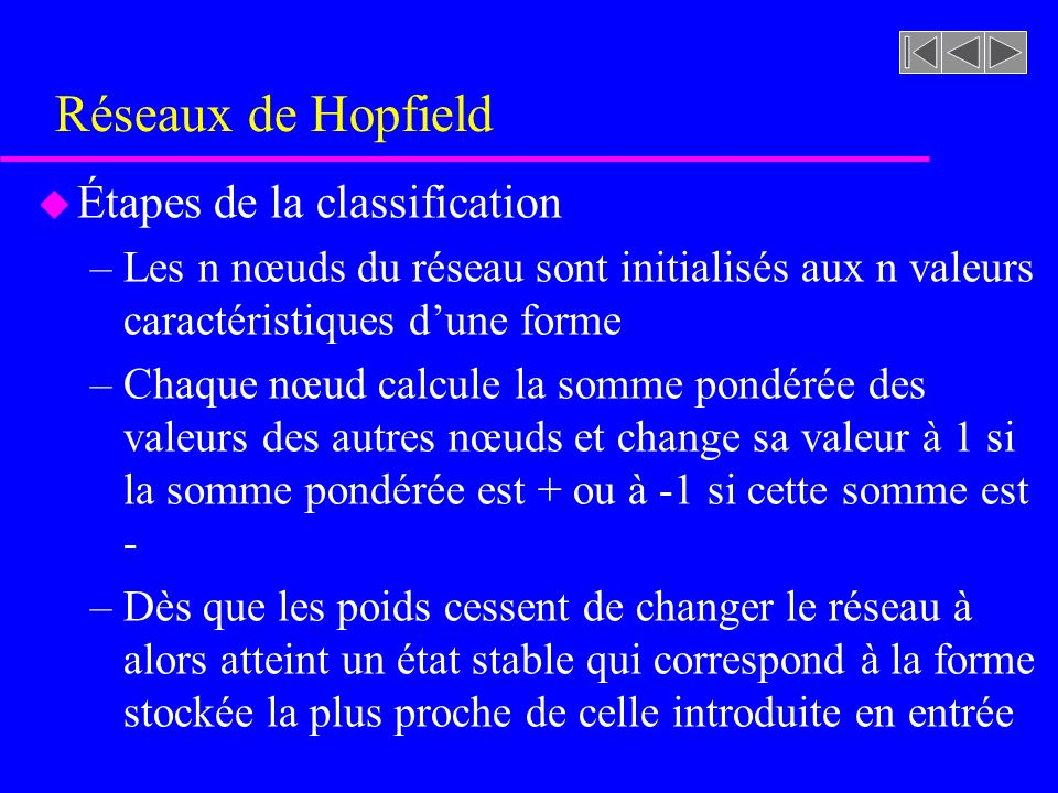 Réseaux de Hopfield Étapes de la classification