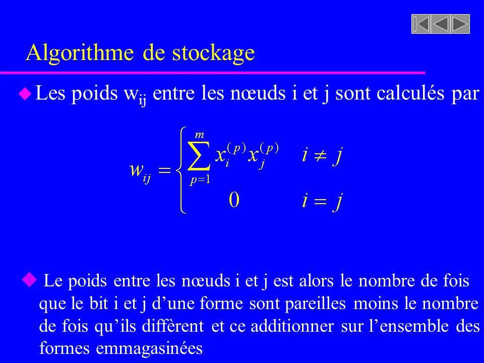 Algorithme de stockage