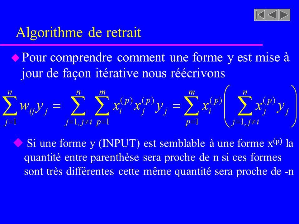 Algorithme de retrait Pour comprendre comment une forme y est mise à jour de façon itérative nous réécrivons.