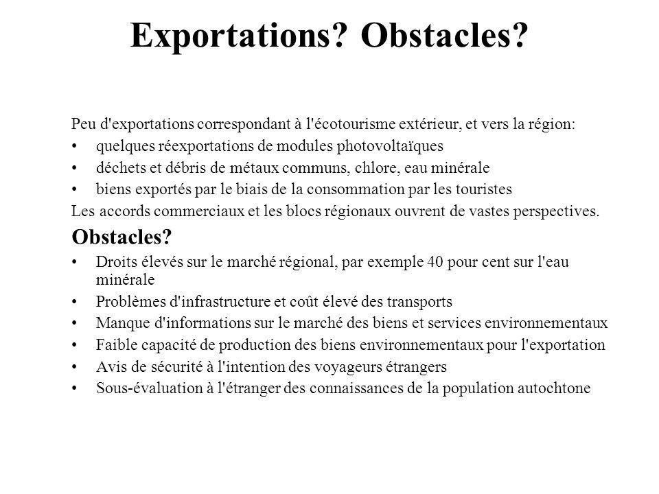 Exportations Obstacles