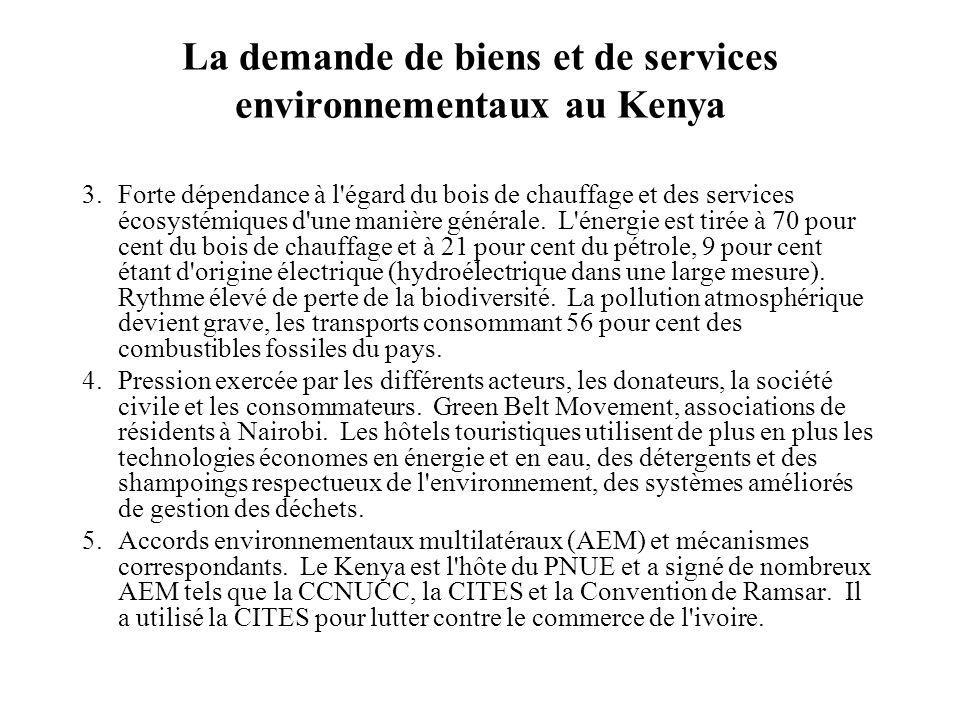 La demande de biens et de services environnementaux au Kenya
