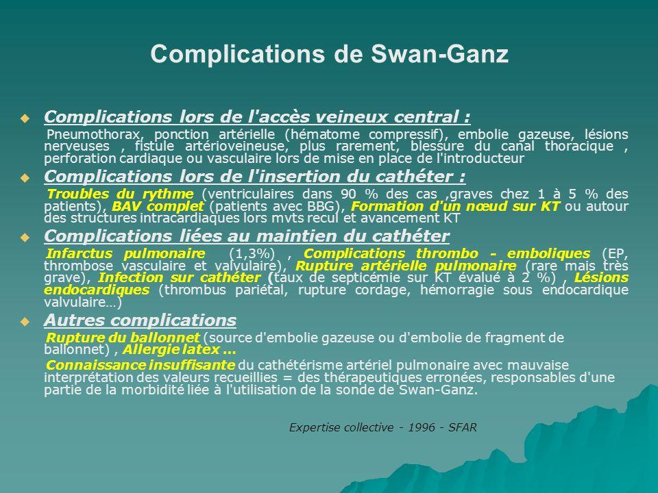Complications de Swan-Ganz