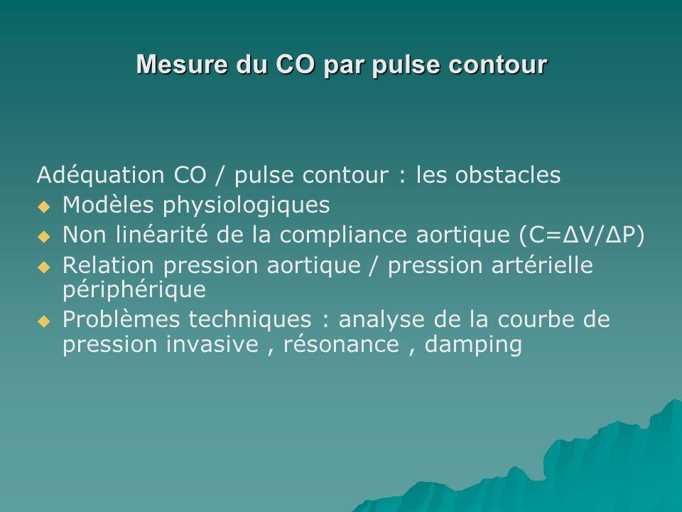Mesure du CO par pulse contour