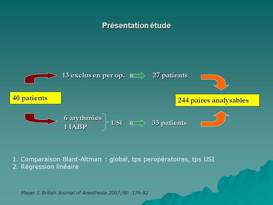 Présentation étude 13 exclus en per op. 27 patients 40 patients