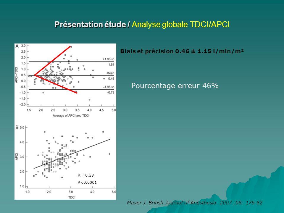 Présentation étude / Analyse globale TDCI/APCI