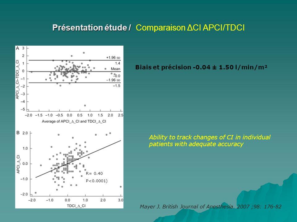 Présentation étude / Comparaison ΔCI APCI/TDCI