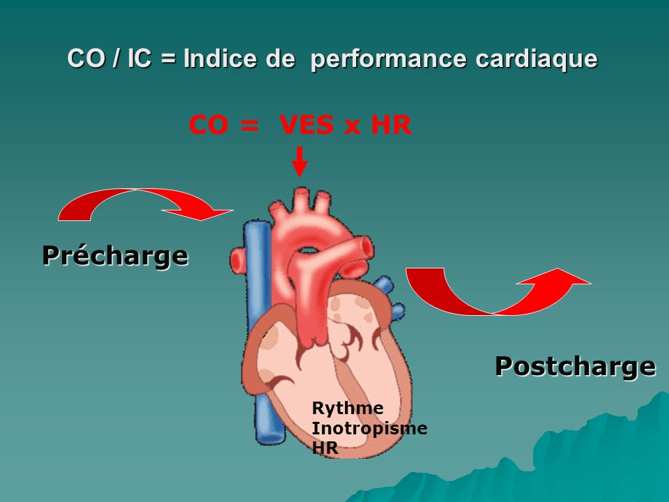 CO / IC = Indice de performance cardiaque