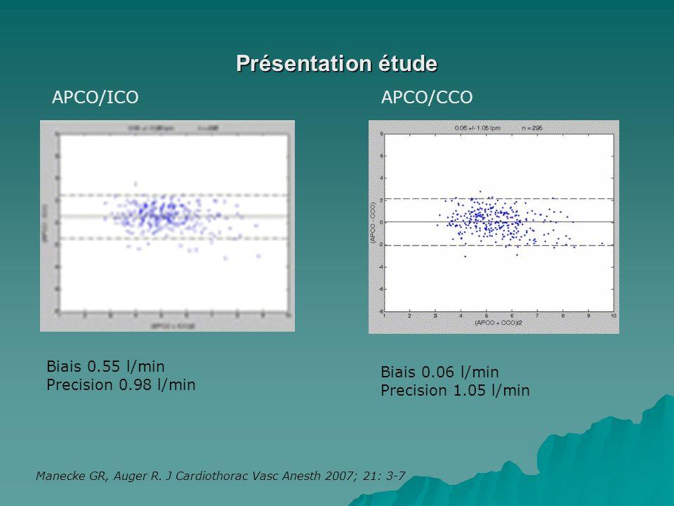 Présentation étude APCO/ICO APCO/CCO Biais 0.55 l/min Biais 0.06 l/min