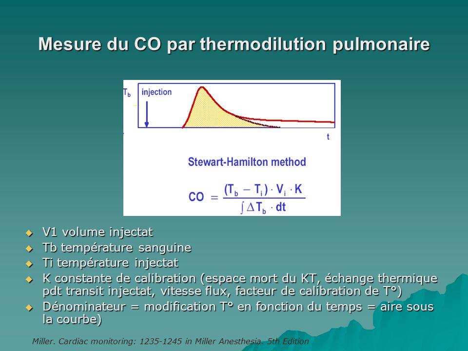 Mesure du CO par thermodilution pulmonaire