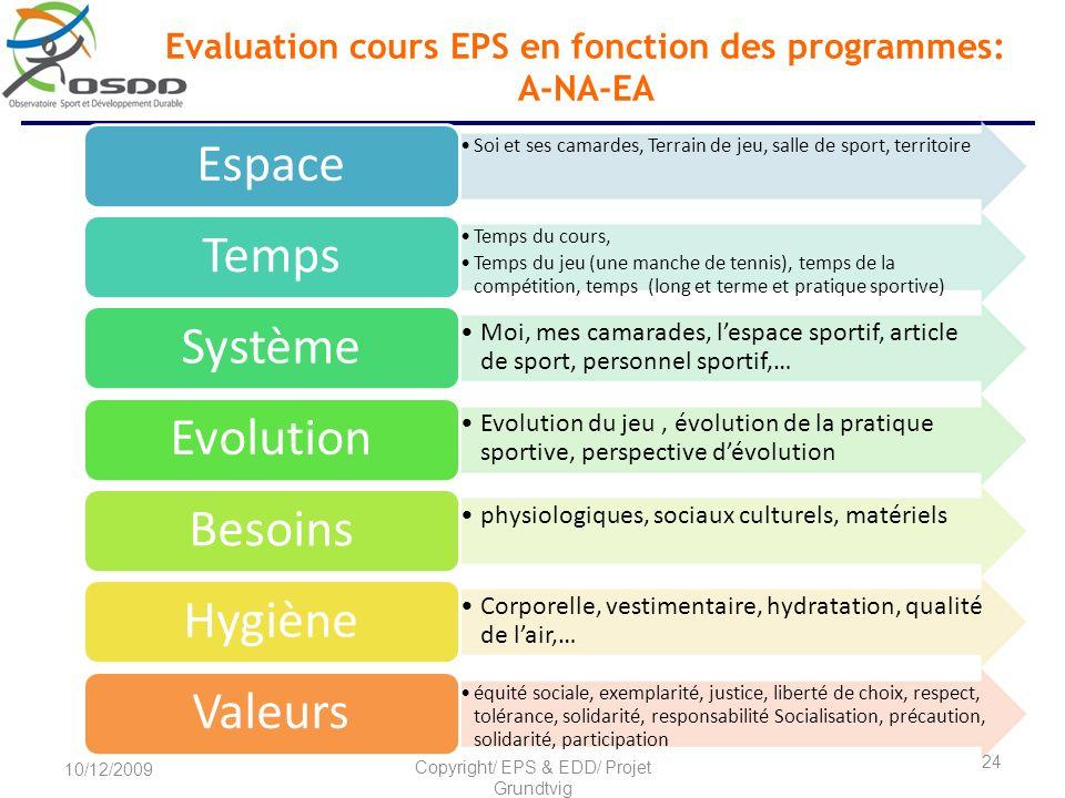 Evaluation cours EPS en fonction des programmes: A-NA-EA
