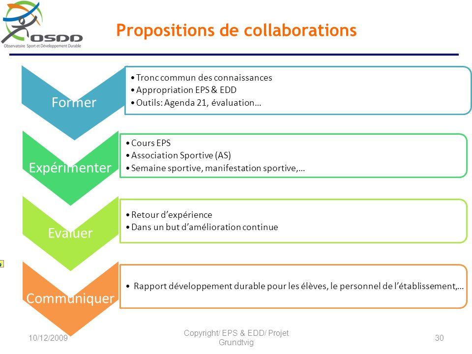 Propositions de collaborations