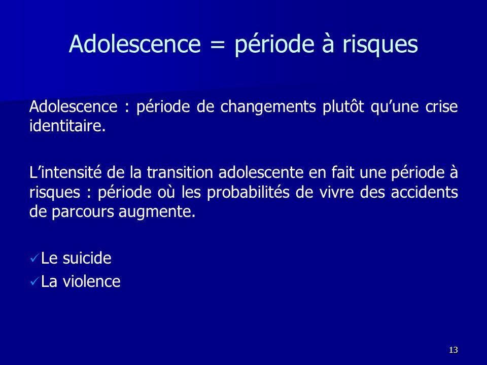 Adolescence = période à risques