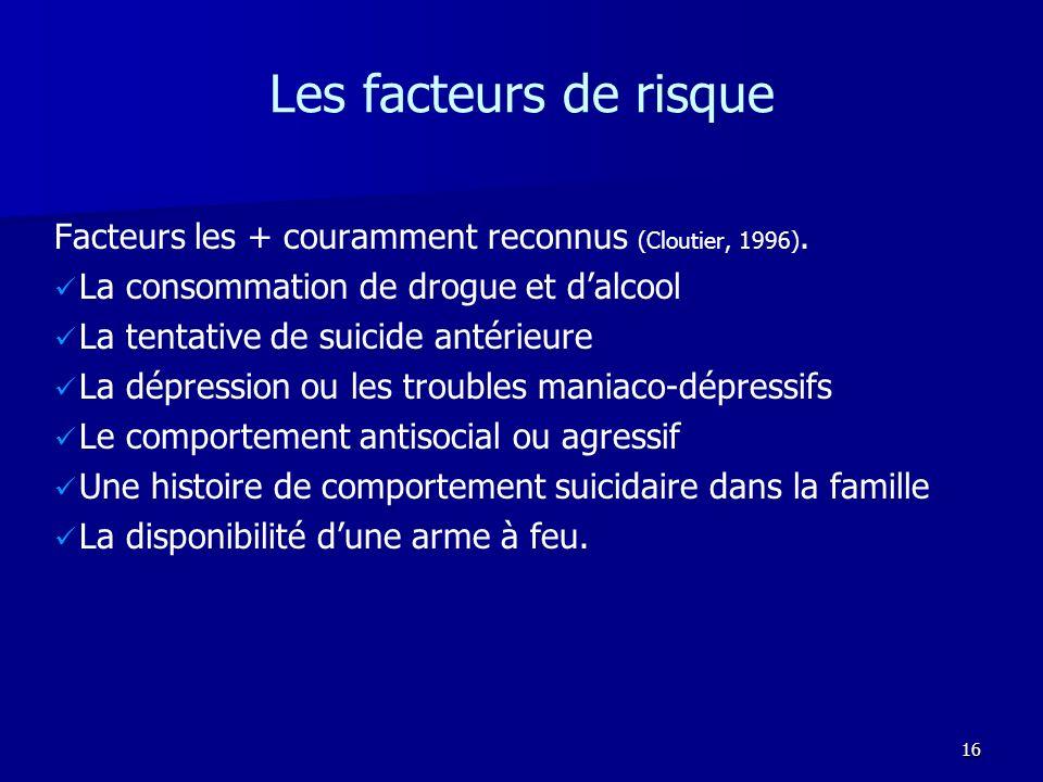 Les facteurs de risque Facteurs les + couramment reconnus (Cloutier, 1996). La consommation de drogue et d'alcool.