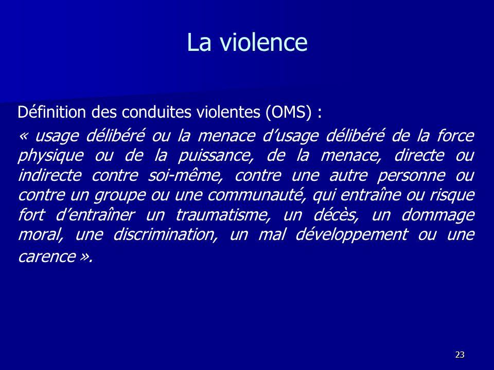 La violence Définition des conduites violentes (OMS) :