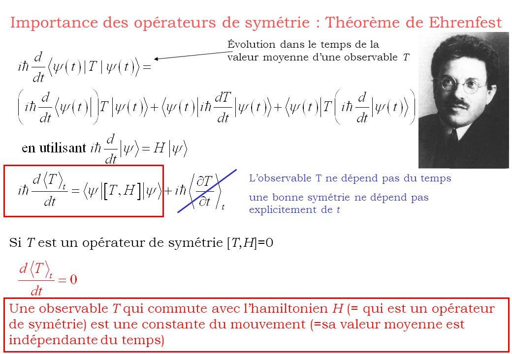 Importance des opérateurs de symétrie : Théorème de Ehrenfest