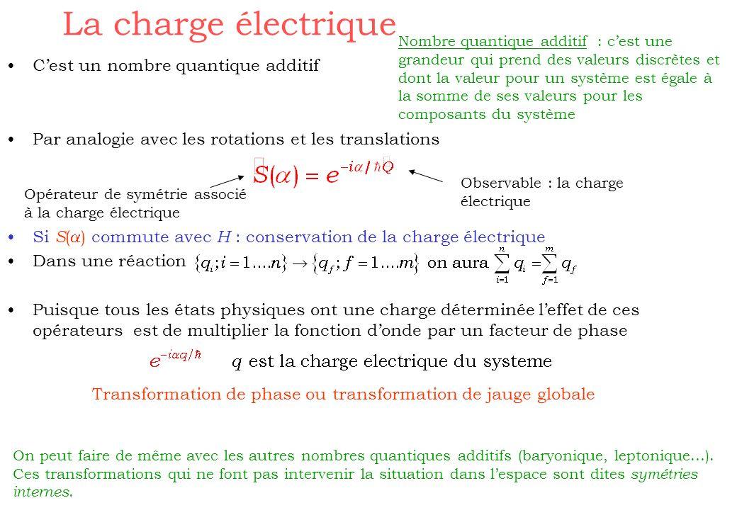La charge électrique C'est un nombre quantique additif