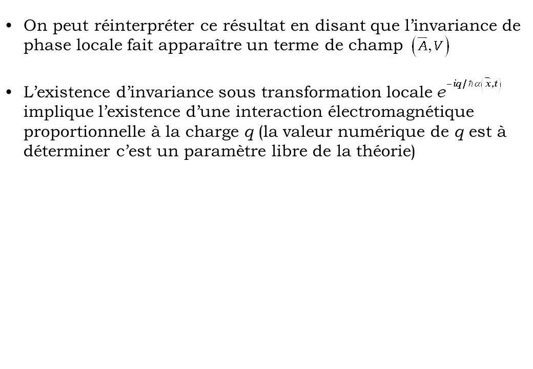 On peut réinterpréter ce résultat en disant que l'invariance de phase locale fait apparaître un terme de champ