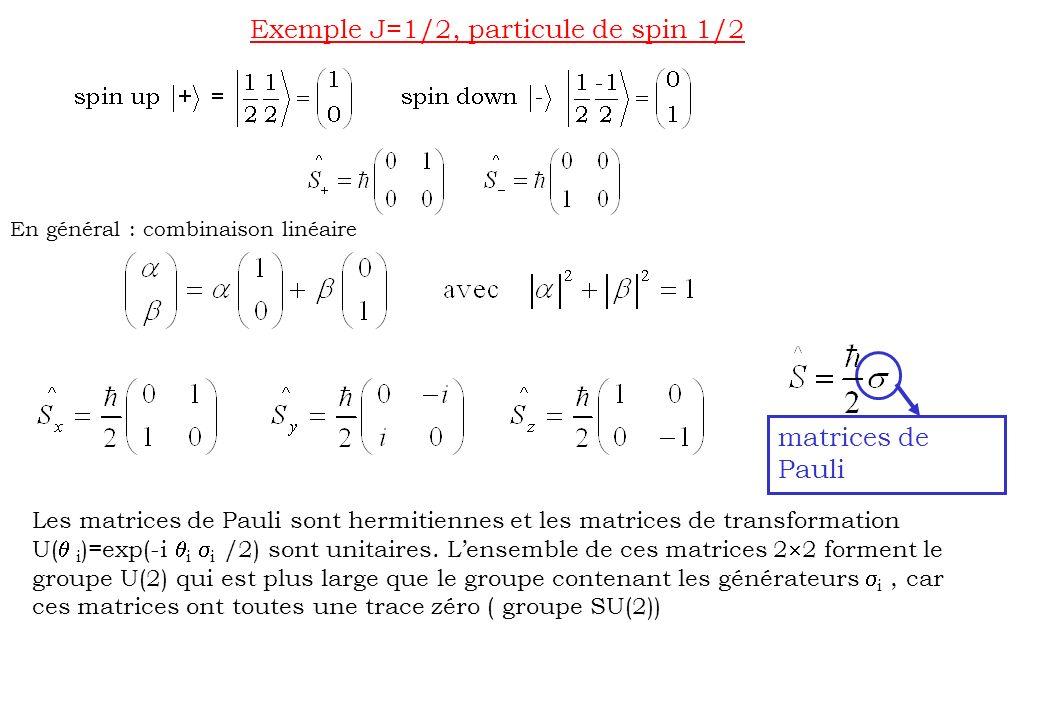Exemple J=1/2, particule de spin 1/2