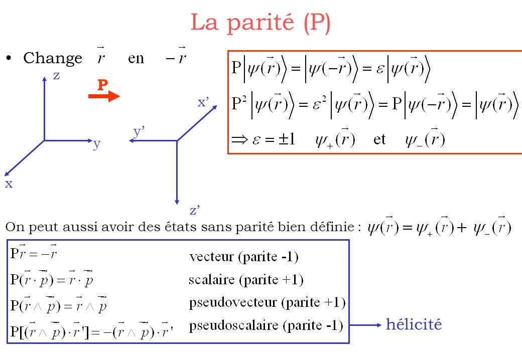 La parité (P) Change P hélicité z x' y' y x z'