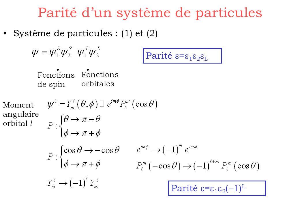 Parité d'un système de particules