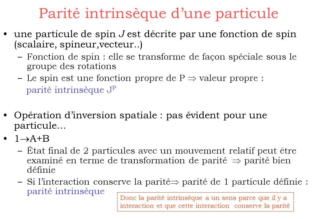 Parité intrinsèque d'une particule