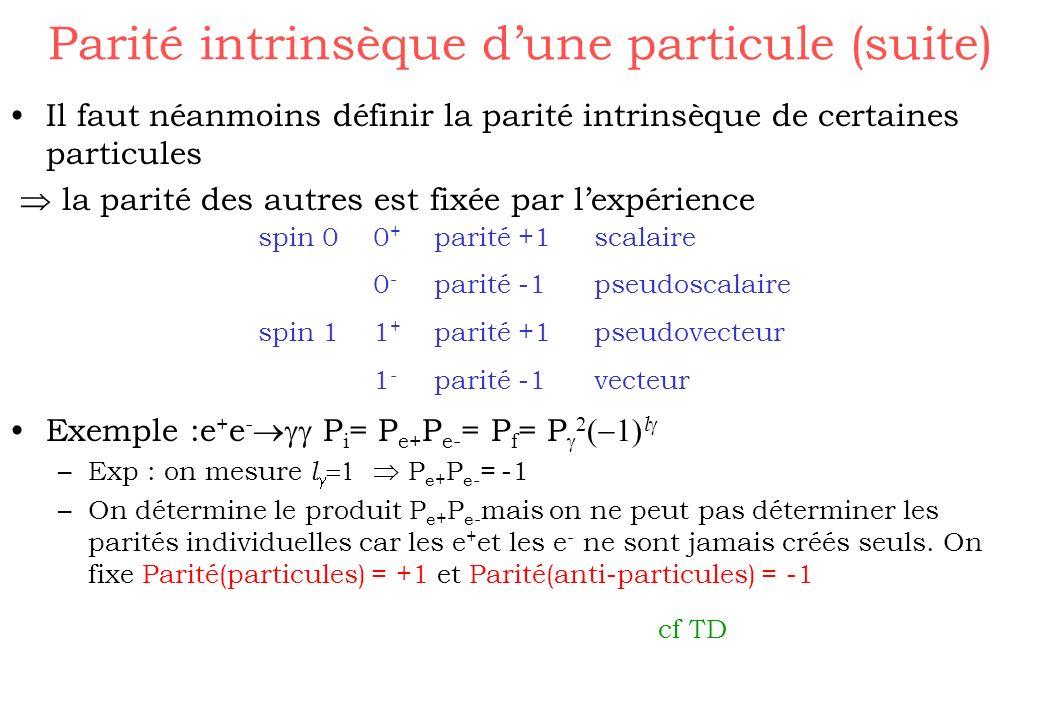 Parité intrinsèque d'une particule (suite)