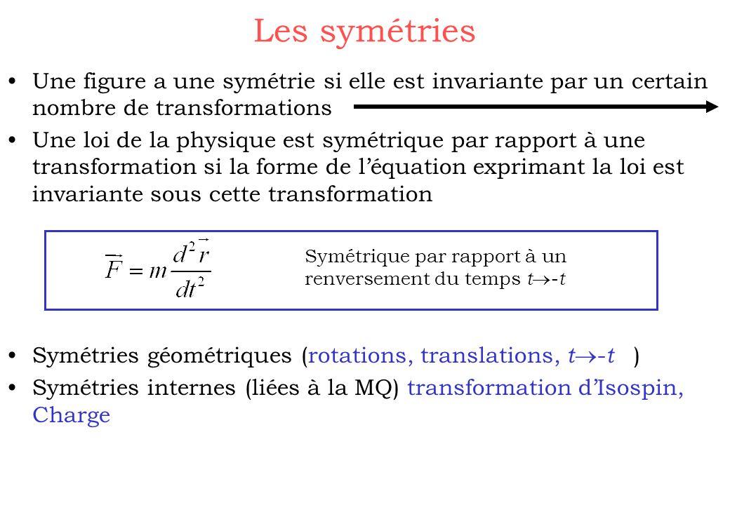 Les symétries Une figure a une symétrie si elle est invariante par un certain nombre de transformations.