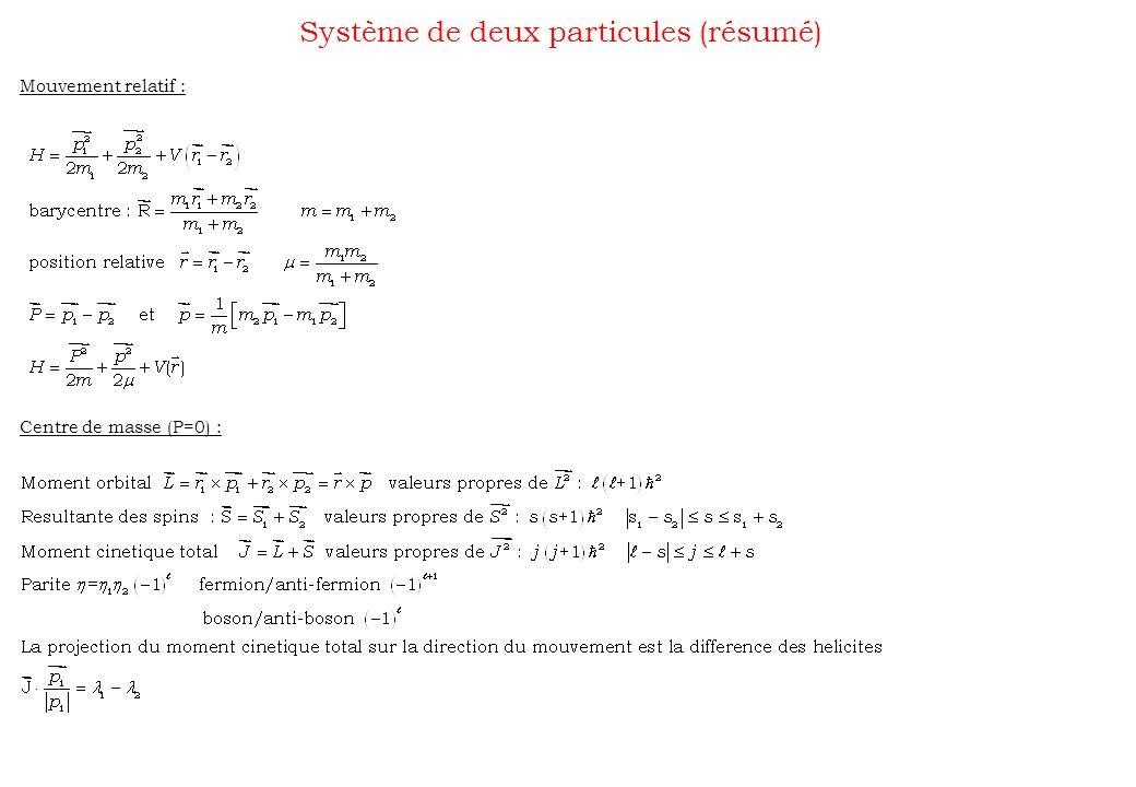 Système de deux particules (résumé)
