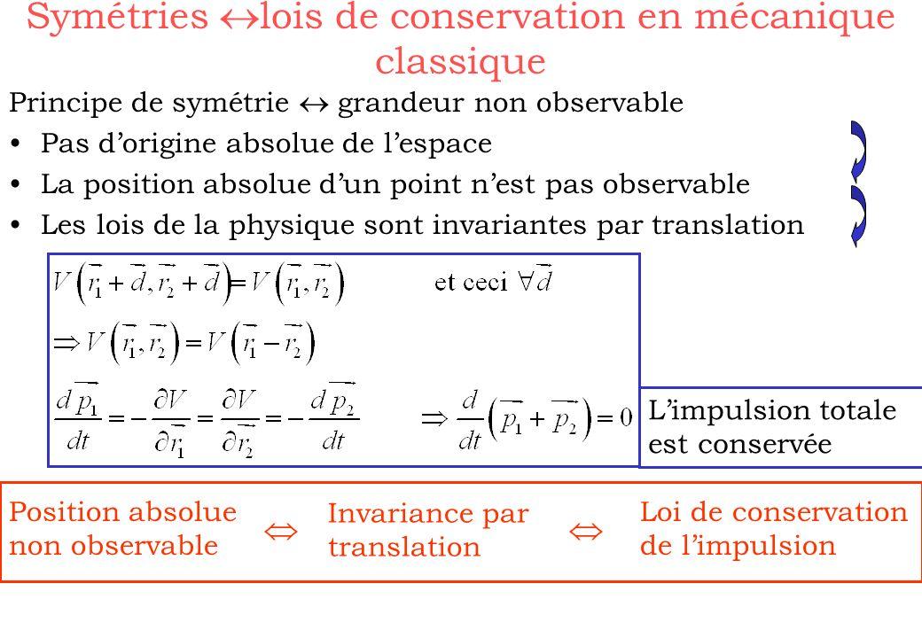 Symétries lois de conservation en mécanique classique