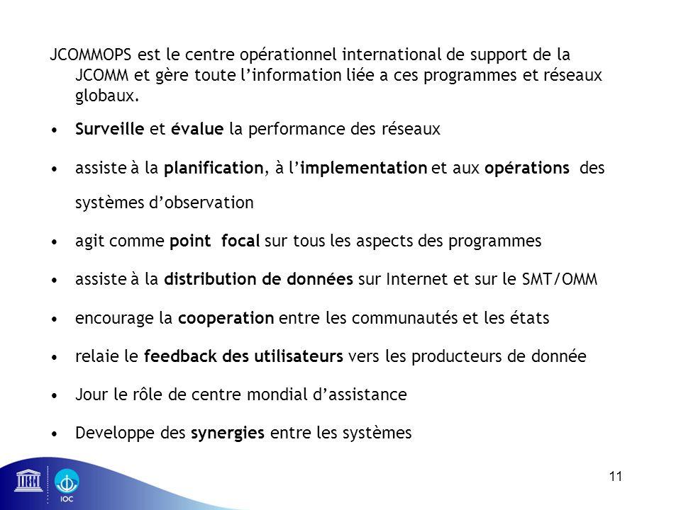 JCOMMOPS est le centre opérationnel international de support de la JCOMM et gère toute l'information liée a ces programmes et réseaux globaux.