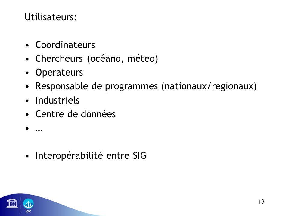 Utilisateurs: Coordinateurs. Chercheurs (océano, méteo) Operateurs. Responsable de programmes (nationaux/regionaux)