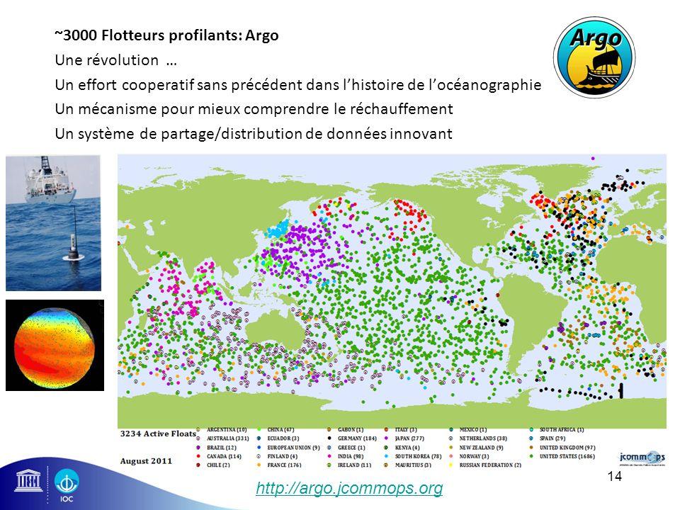 ~3000 Flotteurs profilants: Argo Une révolution … Un effort cooperatif sans précédent dans l'histoire de l'océanographie Un mécanisme pour mieux comprendre le réchauffement Un système de partage/distribution de données innovant