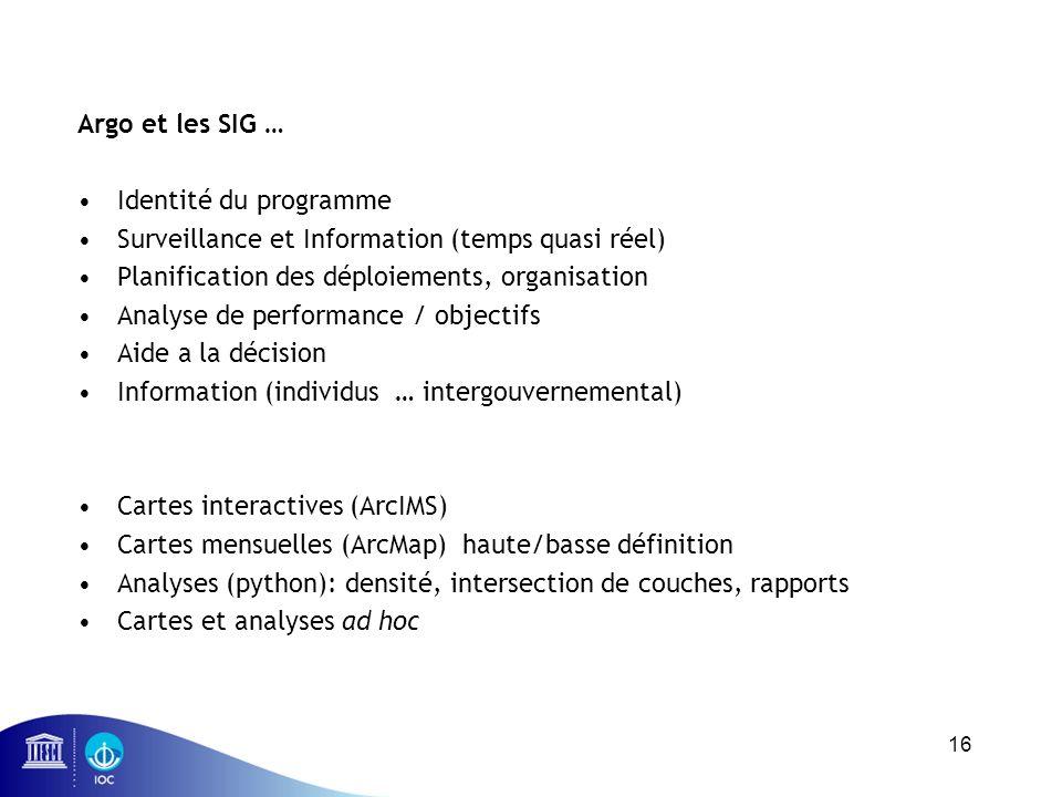 Argo et les SIG … Identité du programme. Surveillance et Information (temps quasi réel) Planification des déploiements, organisation.