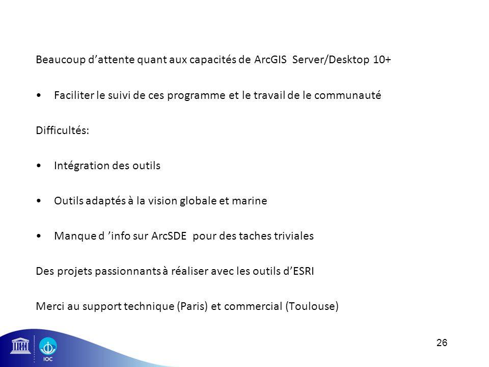 Beaucoup d'attente quant aux capacités de ArcGIS Server/Desktop 10+