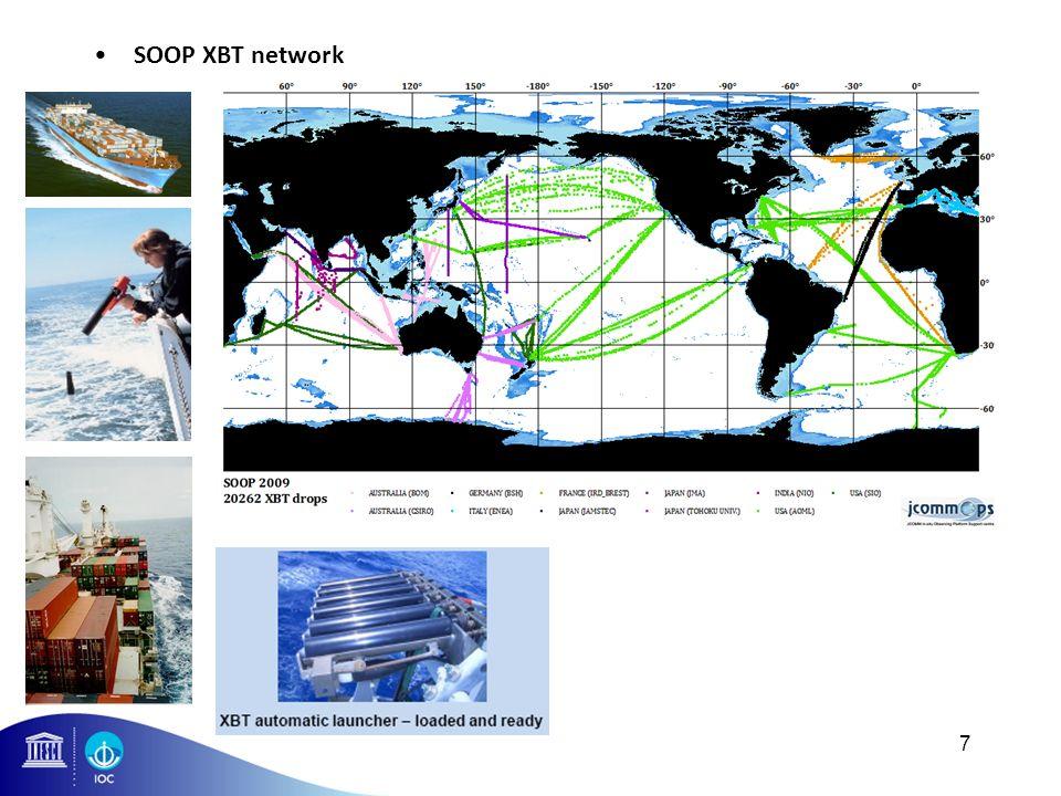 SOOP XBT network