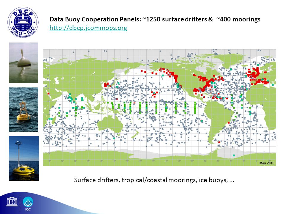 Data Buoy Cooperation Panels: ~1250 surface drifters & ~400 moorings